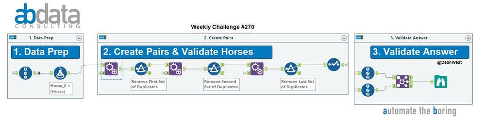 challenge_270_solution_DeanWest-snippet.jpg