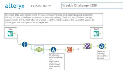 Challenge 259 Disenvowel.png