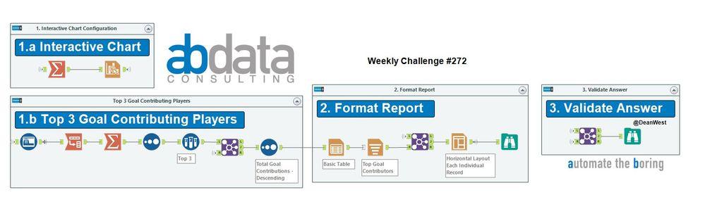 challenge_272_solution_DeanWest-snippet.jpg