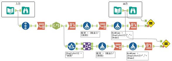 AkimasaKajitani_0-1623729141366.png