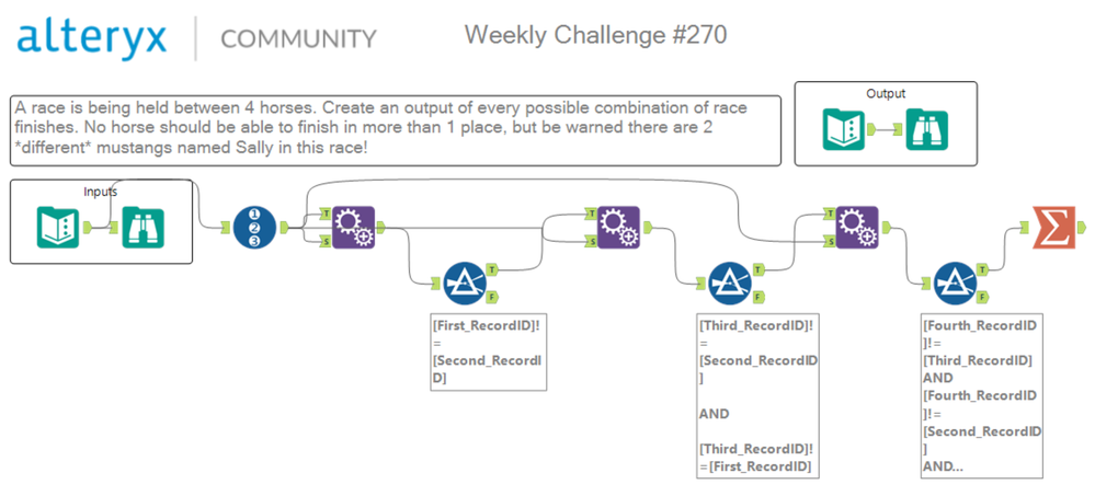 Weekly Challenge #270 in the can