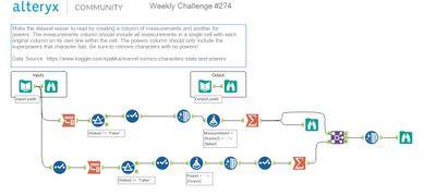 weekly challenge 274.JPG