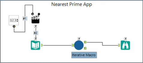 The App using an iterative macro