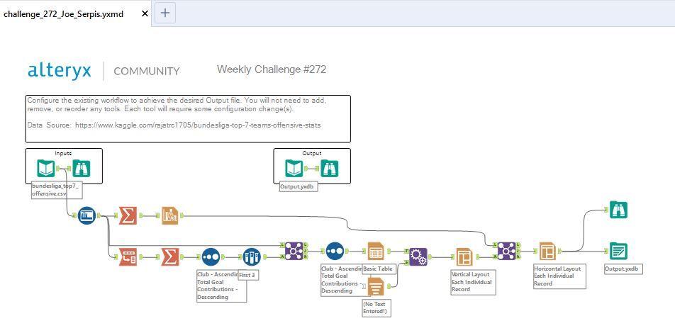 Weekly_Challenge_272.JPG