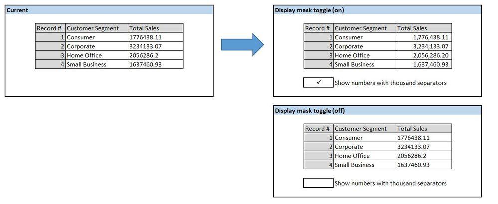 Alteryx Display Mask example.JPG