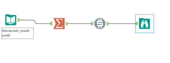 cached workflow