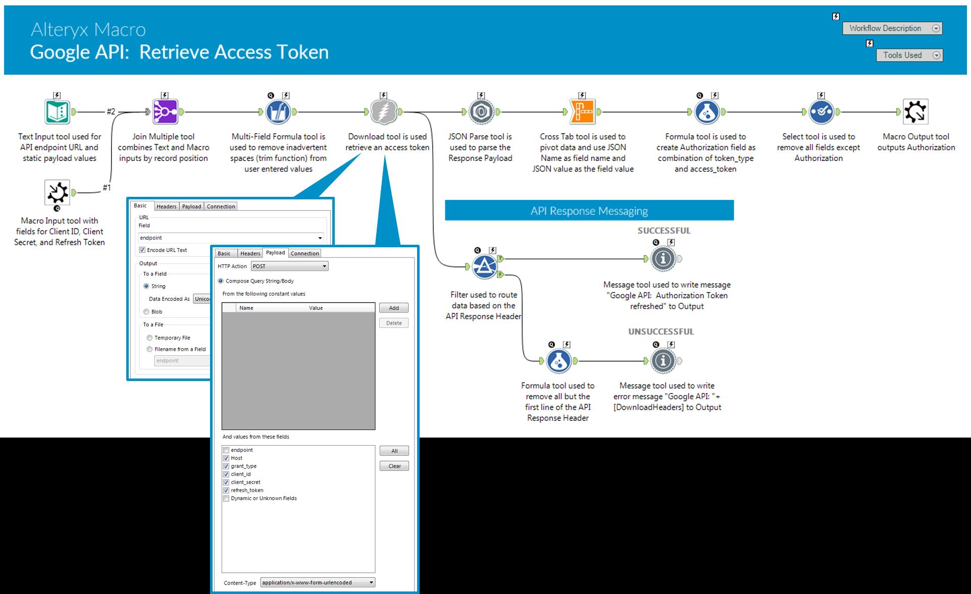 Screenshot of the Google API: Retrieve Access Token macro