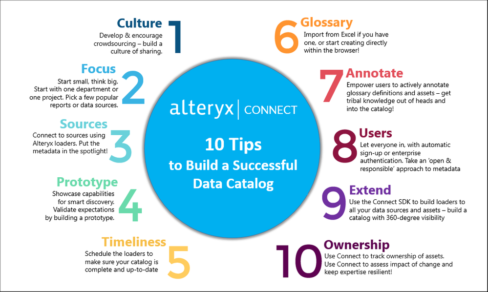 10-tips-to-build-Catalog_previe-stroke.png