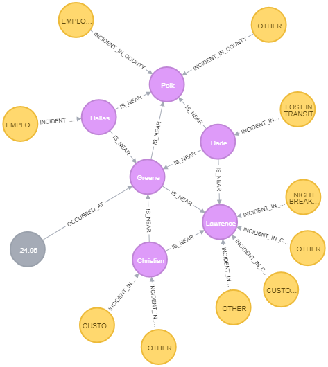 Neo4j_graph.png