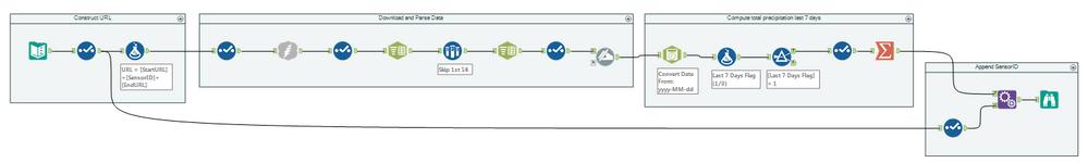 Single Sensor Workflow.png