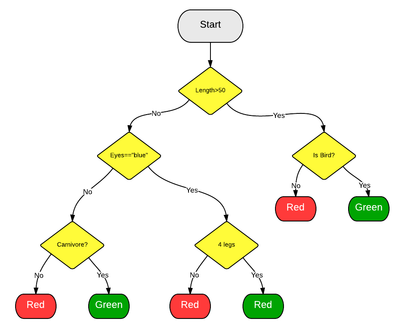 decision_tree_example.png