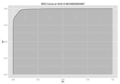 roc-with-auc-r.png