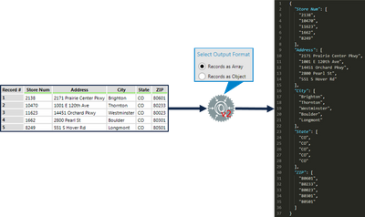 Figure 1: JSON Build tool interface when Records as Array is selected