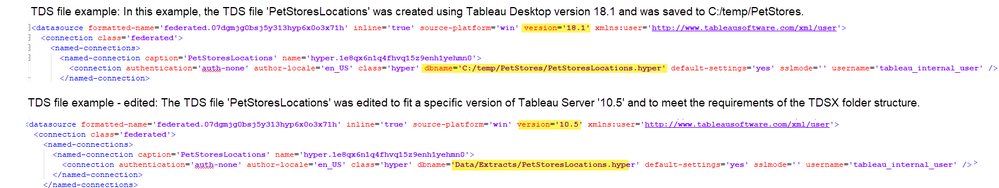 TDS File Example Edited.png