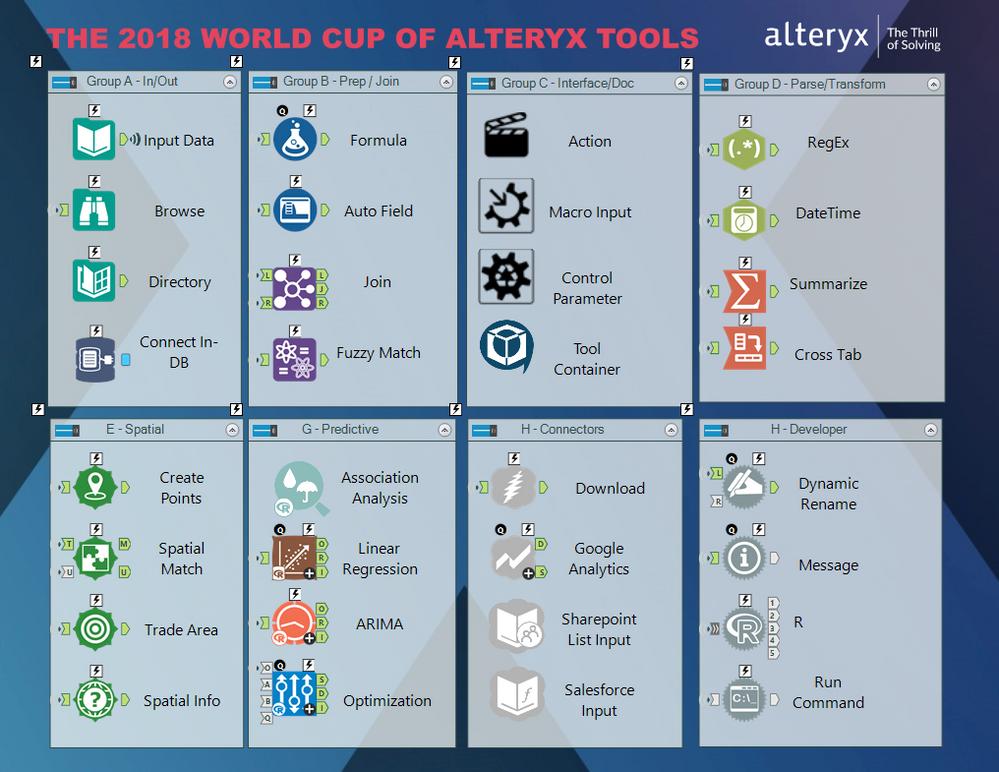 2018-06-17 19_13_31-Alteryx Designer x64 - Groups.yxmd.png