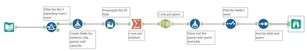 world cup workflow.JPG