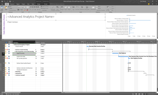 ms-project-templates