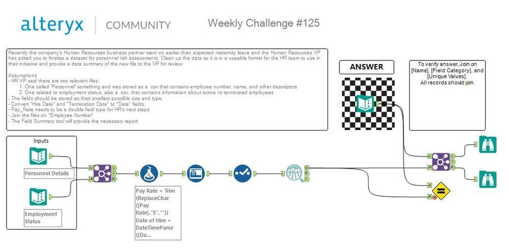 WeeklyChallenge125.JPG