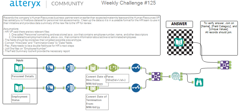 weekly challenge 125.png