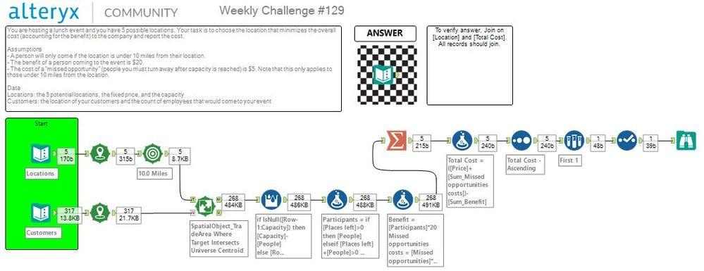 challenge 129.jpg
