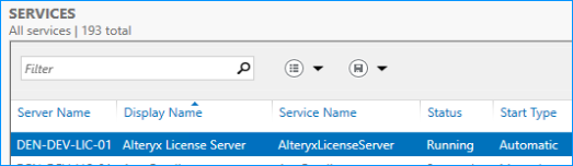 Check your Services to see if the License Server was installed successfully.