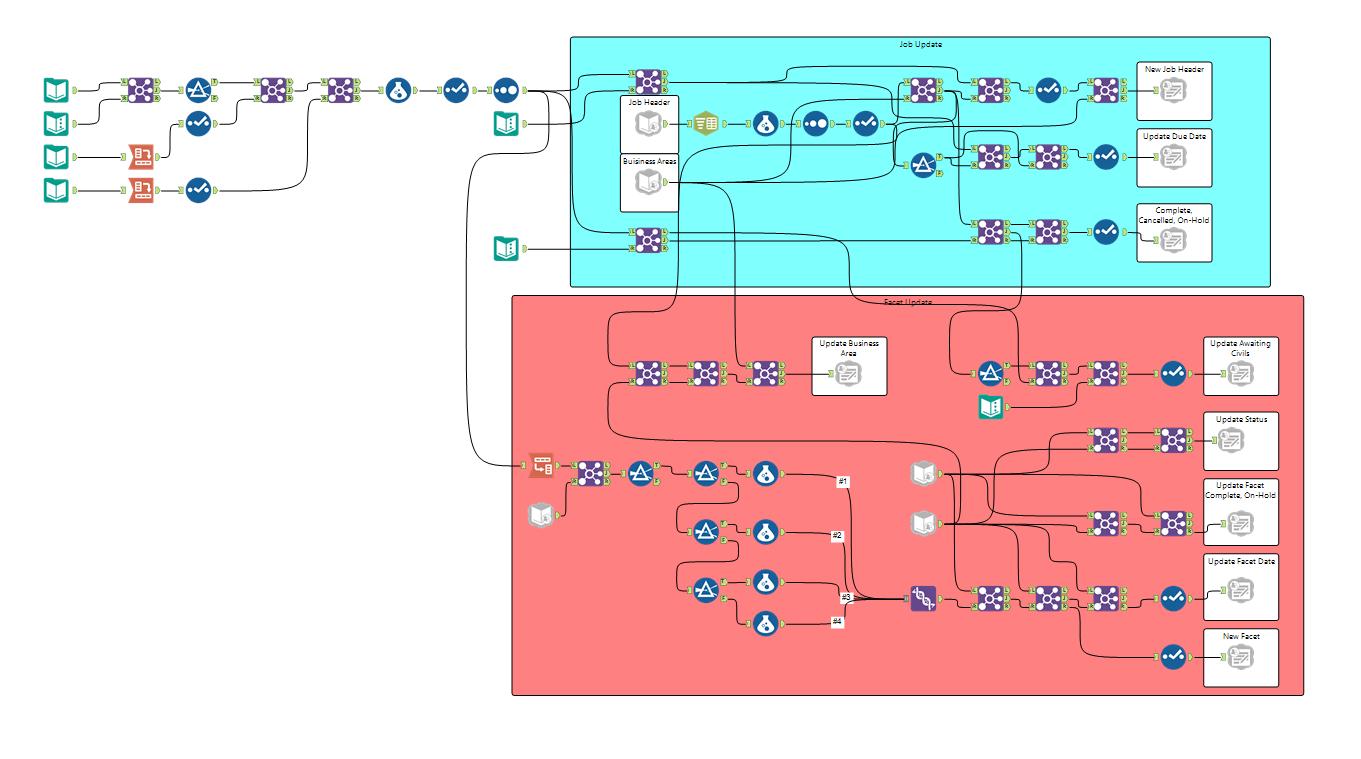 Brodie_Screenshot_Workflow.png