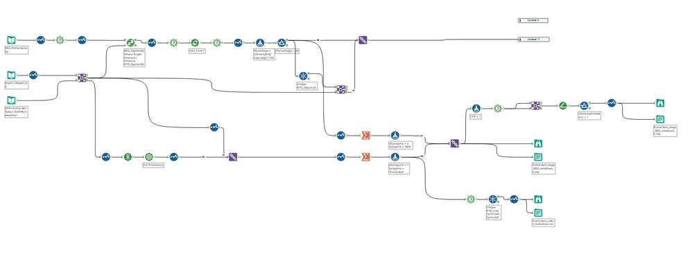 spatial-process.png