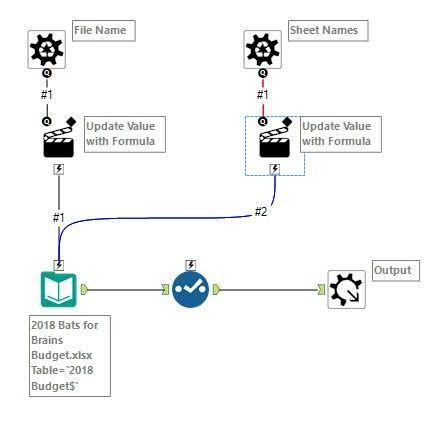 Macro Workflow