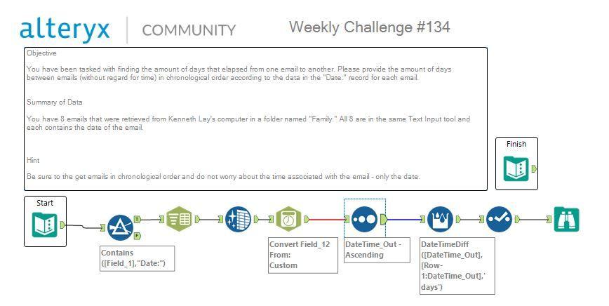 Challenge_134_Spoiler.JPG