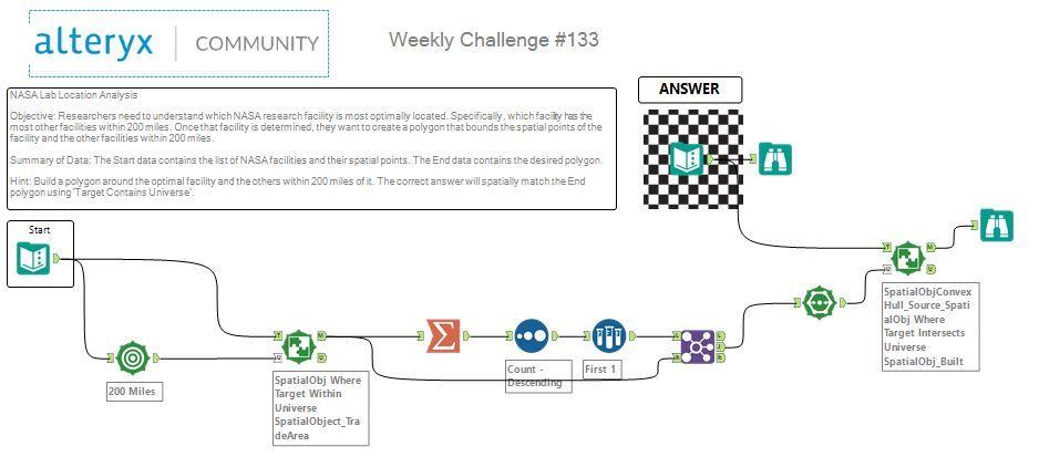 Challenge 133.JPG