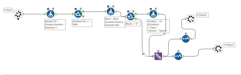 Iteration workflow