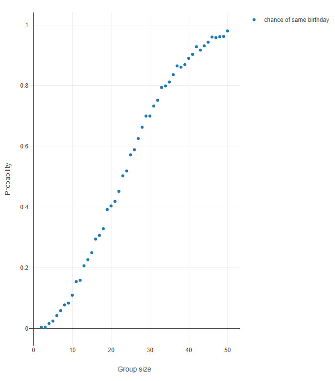 Challenge #140 graph.PNG