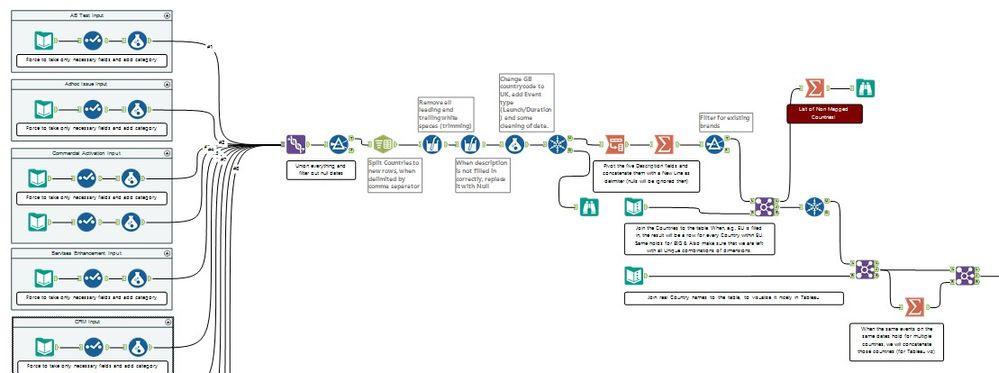 Workflow Knowledge database.jpg