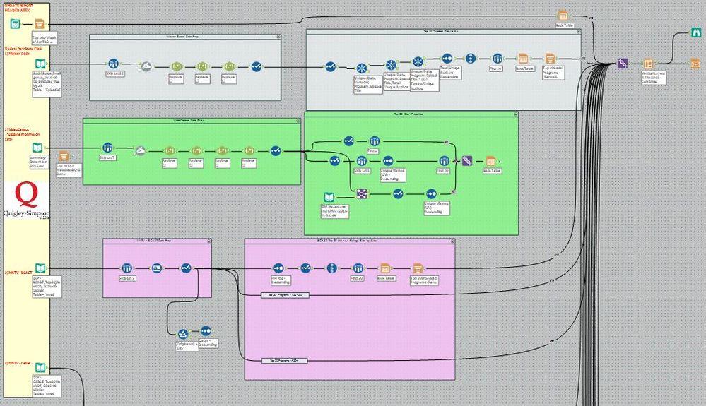 3 - QS Top 20 Data Blending Workflow.JPG
