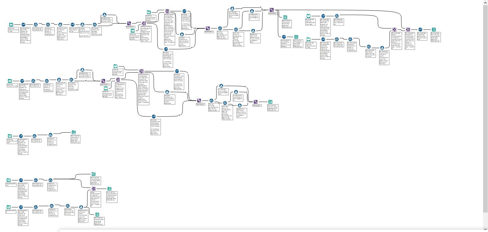 Alteryx-Workflow-211.png