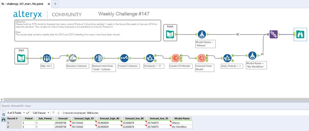 RL - Weekly Challenge #147.PNG