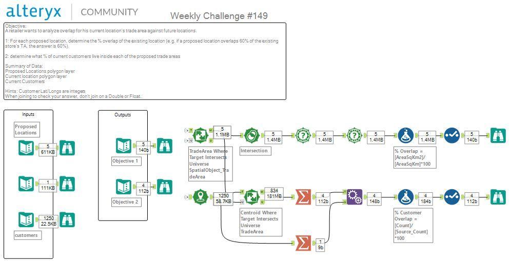challenge 149.jpg