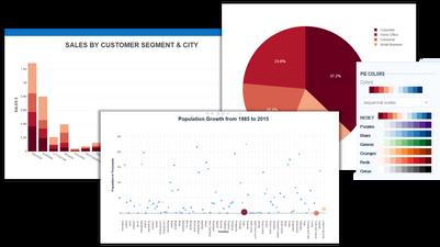 Visualytics charts