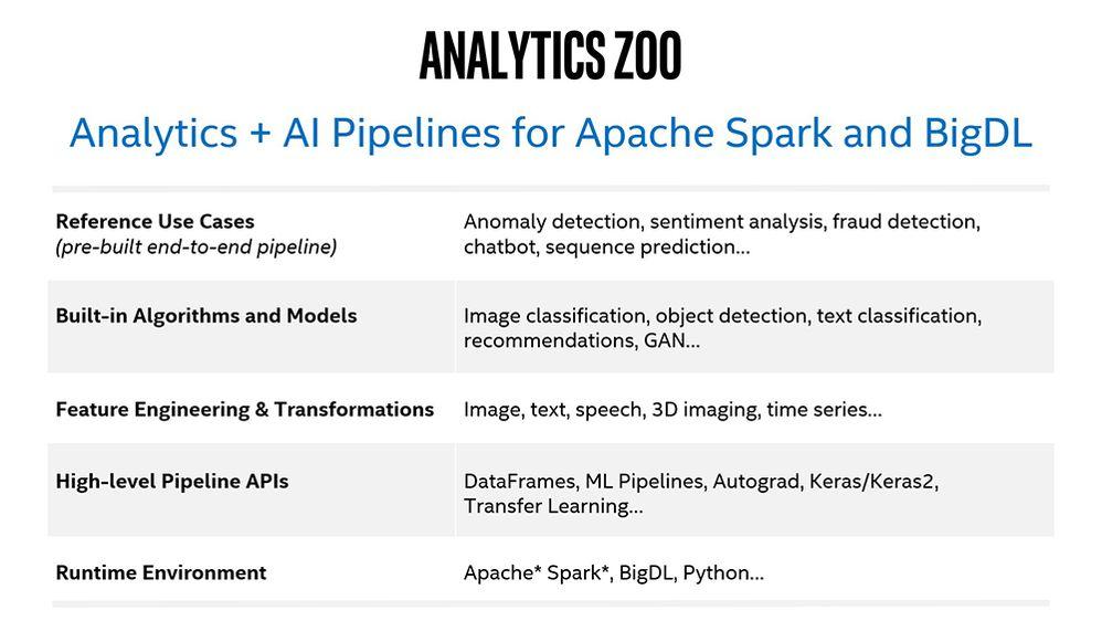 Analytics%20Zoo_1000px[1].jpg