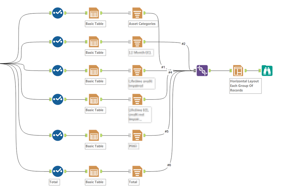 Misaligned Reporting elements - Workflow Setup.png