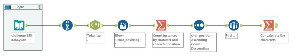 challenge_155_workflow.PNG