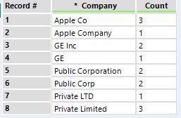 Company Name Data.JPG