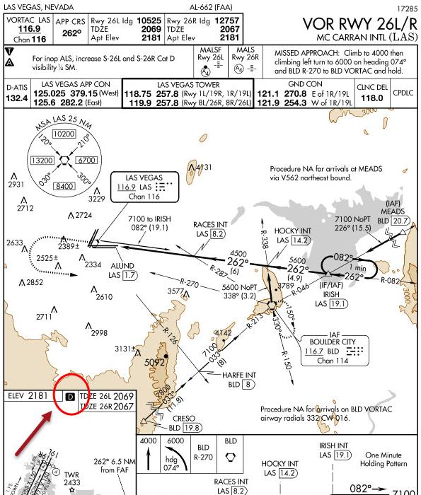 AviationChart.png