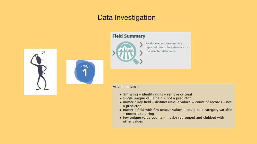02.Data Investigation Infographics.001.jpeg