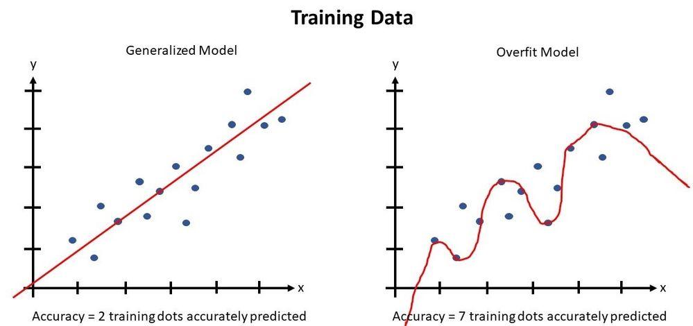 Training data.jpg