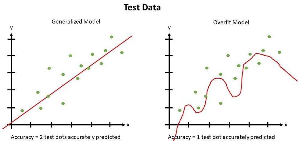 Test data.jpg