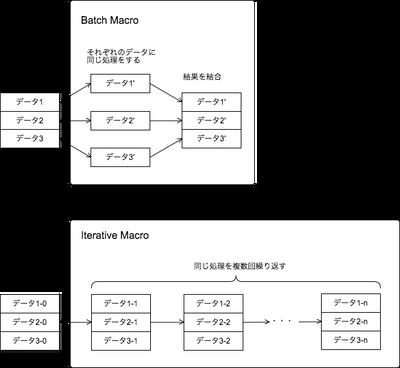 batch_vs_iterative.png