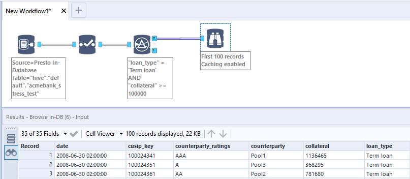 In-Database workflow using Presto