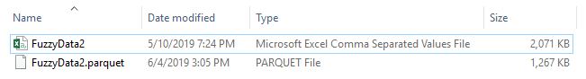 Parquet storage format typically provides significant savings in file sizes.