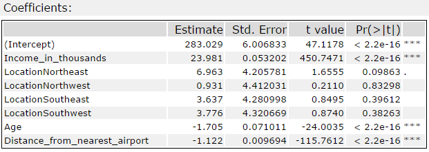 initial_coefficients.png